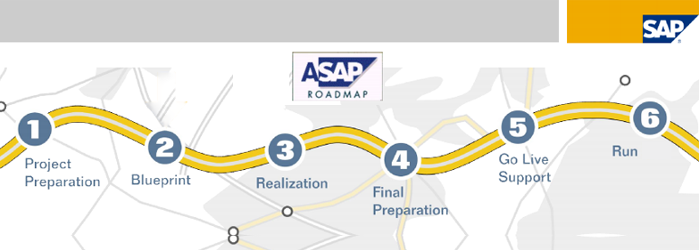 Asap implementation methodology generally asap methodology is the sap road map for implementing sap solutions in a cost effective speedy manner the fact that sap customer expectations malvernweather Choice Image